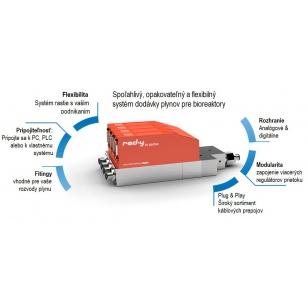 Bioreaktorové technológie