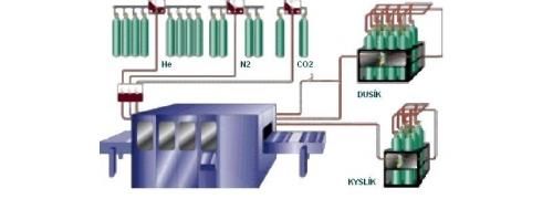 Armatúry pre rozvody laserových plynov