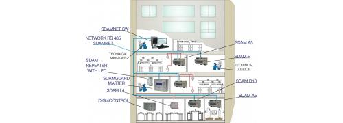 Signálne a monitorovacie prístroje